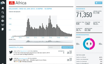 Twitter engagement now an accepted metric for TV | Videonet | Viewer Engagement and Social TV | Scoop.it