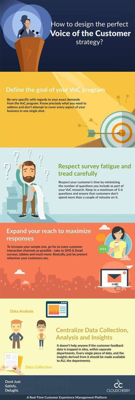 Infographic: How to design the perfect Voice of the Customer strategy | Customer Experience, Satisfaction et Fidélité client | Scoop.it