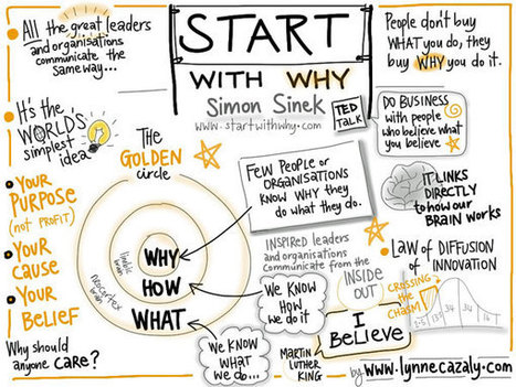 End of Manipulation: Start With Why via @Curagami | Collaborative Revolution | Scoop.it