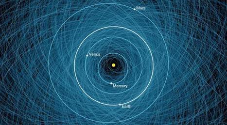 La Nasa publie la carte des 1 400 astéroïdes qui pourraient menacer la Terre | CRAKKS | Scoop.it