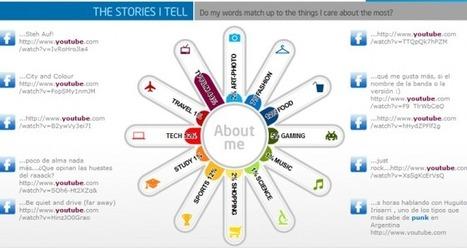 Cómo crear bellas infografías sin saber diseño gráfico | Integración de las tecnologías en educación superior | Scoop.it