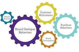 Five Ways Marketers Can Rev the Consumer Engagement Engine | Integrated Brand Communications | Scoop.it