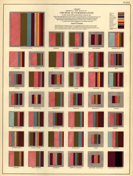 The Modern Beauty of 19th-Century Data Visualizations | data duty | Scoop.it