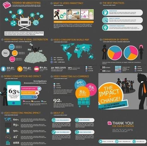5 modèles PowerPoint totalement gratuits - Blog du Modérateur | Bureautique pratique | Scoop.it