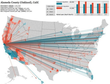 American migration map   Case History   Scoop.it