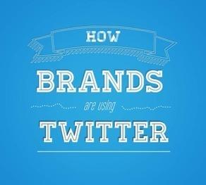 Twitter as Brand Marketing Tool   Social Media Today   Social   Scoop.it
