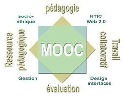 [MOOC] 7 MOOCs sur l'informatique, internet et le numérique | Communication - Marketing - Web_Mode Pause | Scoop.it