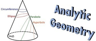 Matemáticas con Tecnología: Analytic Geometry: The Straight Line. | Mathematics learning | Scoop.it