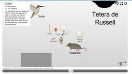 somodospuntocero: El tamaño de las cosas. La escala del Universo   SOMO dospuntocero   EdumaTICa: TIC en Educación   Scoop.it