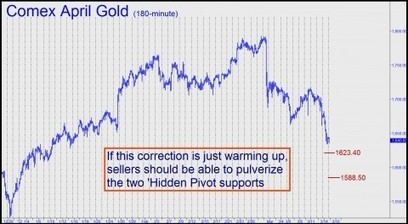 How High Can the Fed Pile Manure? | ZeroHedge | Gold and What Moves it. | Scoop.it
