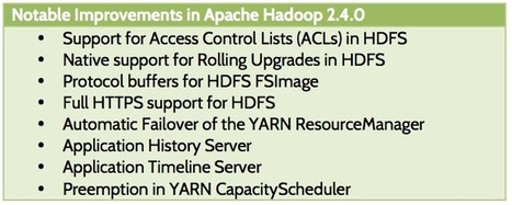 Apache Hadoop 2.4.0 Released! - Hortonworks | EEDSP | Scoop.it