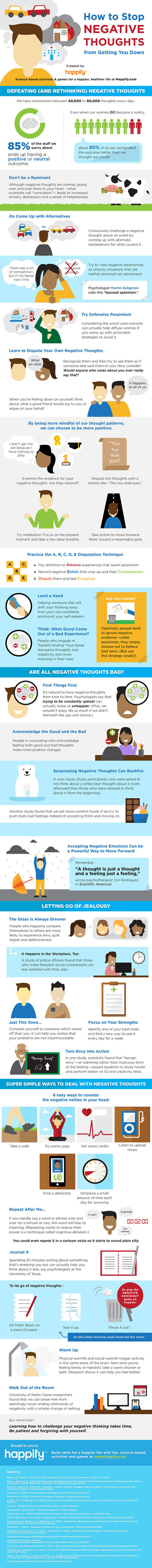 This Infographic Teaches You to How to Stop Negative Thoughts - SELF | Emotional Intelligence | Scoop.it