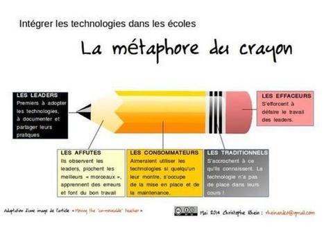 La métaphore du crayon / the pencil metaphor | Nouvelles des TICE | Scoop.it