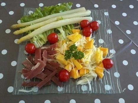 Entrée originale sucrée salée,salade sucrée salée facile | Ma boite à pêche | Scoop.it
