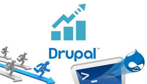 Publish Drupal Mould Flip Book Plug-ins, Distinguish your Drupal Website with Engaging Flipping Publication. | HTML E-catalog creator, mobile catalog solution to present products to customers on any devices | Scoop.it
