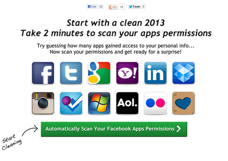How Many Facebook Apps Gained Access To Your Personal Info In 2012? - SocialTimes | Web development edition | Scoop.it
