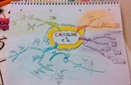 Utilisation Du Pastel Sur Une Carte Mentale | C... | Cartes mentales | Scoop.it