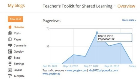 Teacher's Toolkit for Shared Learning | My personal learning network | Scoop.it