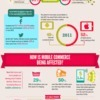 Will mobile internet replace desktop? [Infographic] | Econsultancy | Social Media 3.0 | Scoop.it