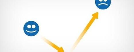Social Media Analytics: CTR vs. Bounce Rate | Digital and Data Intelligence | Scoop.it