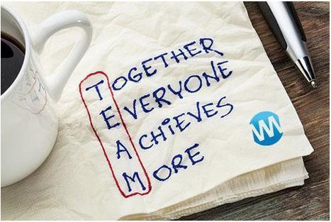Working Relations Index (WRI) | Acheteur | Scoop.it