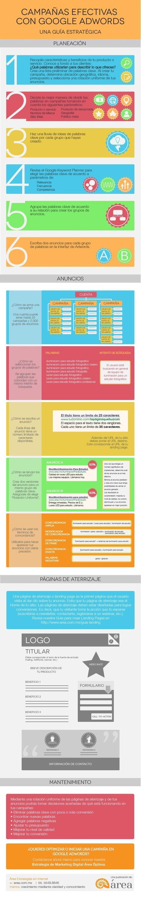 Campañas efectivas de Google Adwords #infografia #infographic #marketing | Emprende Online | Scoop.it