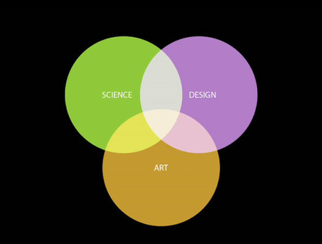 NYTimes Data Artist Jer Thorp on Humanized Data at the Intersection of Science, Art, and Design | visual data | Scoop.it
