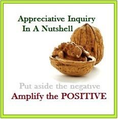 09-10-2013 - Hi , Appreciative Inquiry is an interesting business tool!   Art of Hosting   Scoop.it