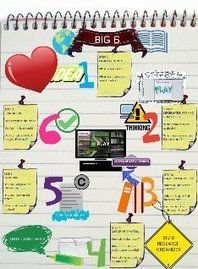 The Big 6: big 6, research process | Glogster EDU - 21st century multimedia tool for educators, teachers and students | Research skills | Scoop.it