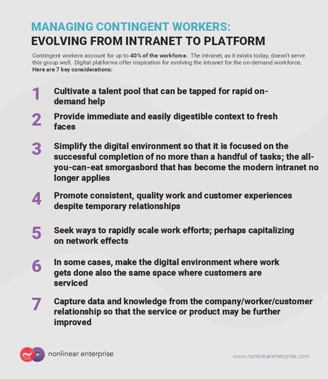 """Next-gen """"intranets"""" for the gig economy — Work Futures 