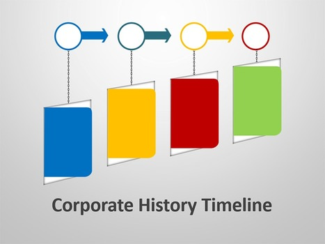 Corporate History Timeline | PowerPoint Presentation Tools and Resources | Scoop.it