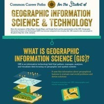 Career Paths for Geo Information Science Students | Visual.ly | World Geography | Scoop.it