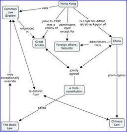 Concept maps vs. mind maps | Educación flexible y abierta | Scoop.it