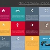 Origins of Common UI Symbols | Visual.ly | recherche et enseignement en design interactif | Scoop.it