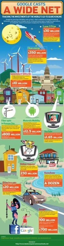 Google Casts A Wide Net (Infographic)   Educational Leadership and Technology   Scoop.it
