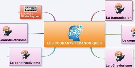 Cartographie des courants pédagogiques | e-learning | Scoop.it