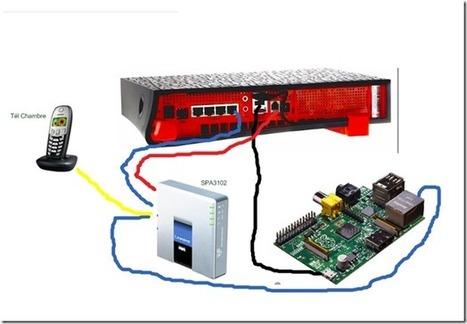 Raspberry, Asterisk, Freepbx, SPA3102, Freebox tout y est !!! @ ..:: Planète-Domotique : Le Blog ::.. | inalia | Scoop.it