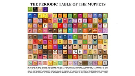 The Periodic Table of Muppets Brings Order to Wocka Wocka | All Geeks | Scoop.it
