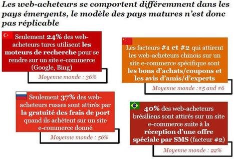 5 idées reçues sur le e-commerce   Blog de Patrice Cazalas   Digital Marketing   Scoop.it