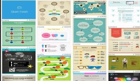 4 excelentes aplicaciones para crear infografías en el aula de clases - Nerdilandia | educacion-y-ntic | Scoop.it