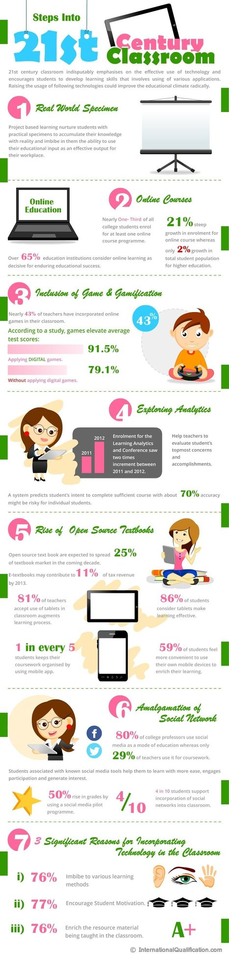 Steps into the 21st Century Classroom [Infographic] | Educational Leadership and Technology | Scoop.it