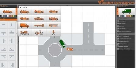 Dessiner un croquis d'accident de la circulation, Draw Accident | Time to Learn | Scoop.it