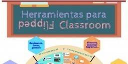 Infografía con herramientas para Flipped Classroom. — ParaPNTE | El rincón de mferna | Scoop.it