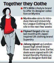 Fashion portals like Myntra, Jabong and others enter partnerships with global, local apparel brands | Luxury & Fashion Markets in India | Scoop.it