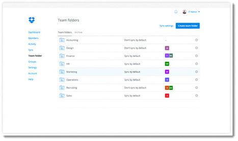 Dropbox lanza nuevas características que facilitan el trabajo en equipo | Aprendiendoaenseñar | Scoop.it