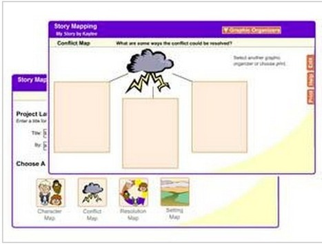 5 awesome interactive web tools to help students in their learning | Edumorfosis.it | Scoop.it