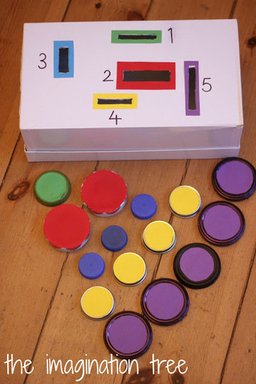 The Imagination Tree: Count and Sort Posting Box Maths Game | Maths K-6 | Scoop.it