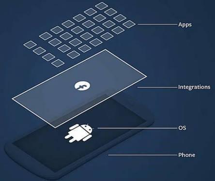 Facebook dévoile Home pour Android et un smartphone à 100 dollars chez HTC | Utiliser les réseaux sociaux et maîtriser son e-réputation | Scoop.it