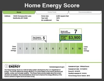 Obama Admin Pushes Software To Monitor Your Home Energy Usage… | Energy efficiency | Scoop.it