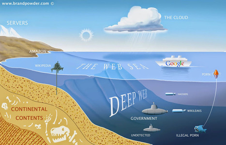 What is the Deep Web? A first trip into the abyss | Reflejos Tecnológicos | Scoop.it